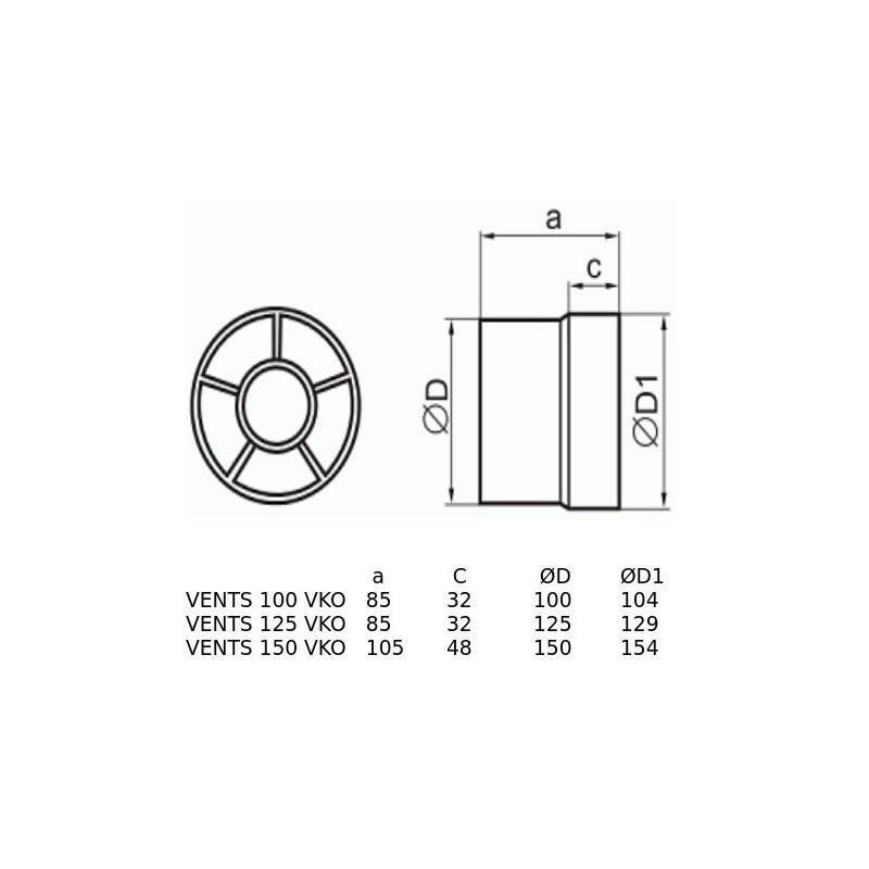 wentylator kana�owy vents 125 vko vents group